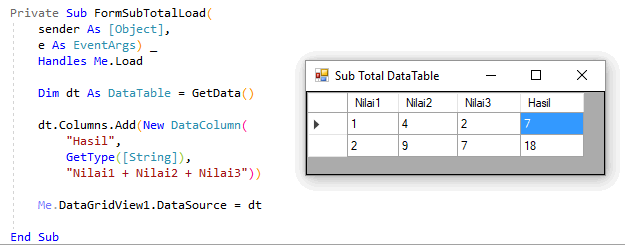 Sub Total by DataTable Column